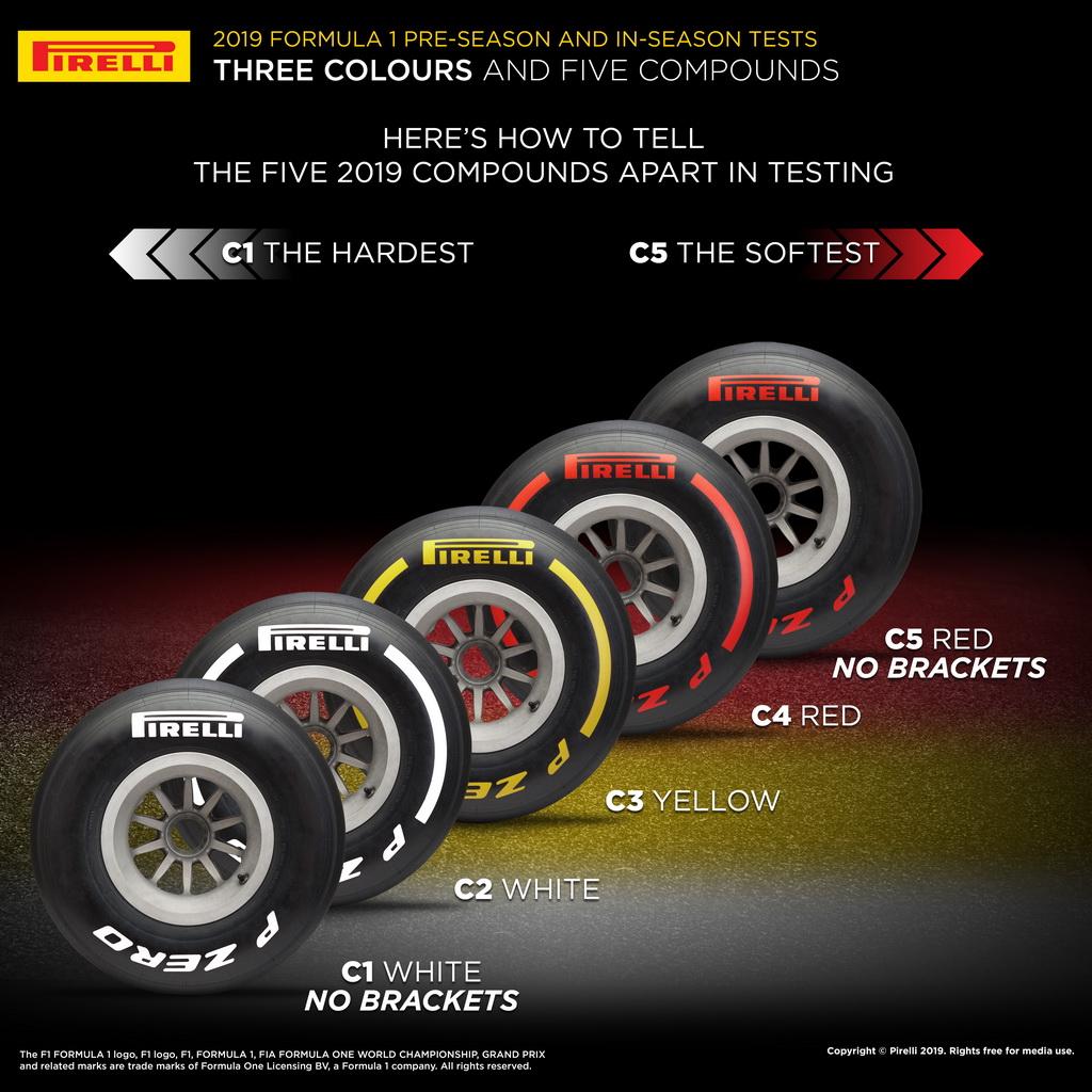 Πέντε γόμες slick ελαστικών από την Pirelli στις δοκιμές | to10.gr