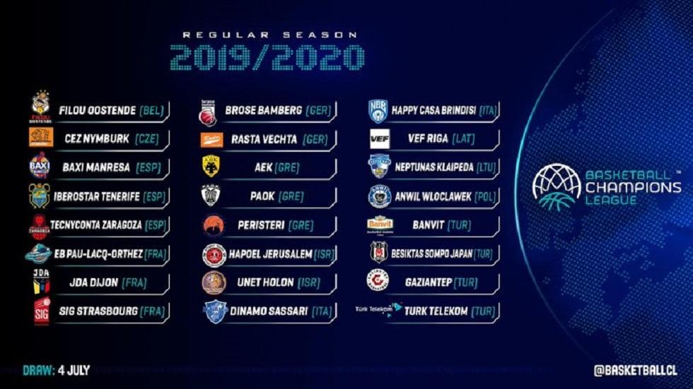 Οι 24 ομάδες των ομίλων του BCL- Χωρίς wild card η Ελλάδα | to10.gr