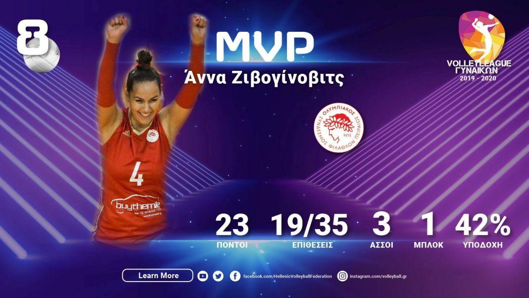 Ολυμπιακός: Η Ζιβογίνοβιτς MVP της 8ης αγωνιστικής | to10.gr