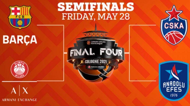 Αυτό είναι το πρόγραμμα του Final Four της Euroleague   to10.gr
