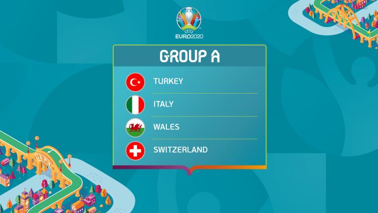 1ος όμιλος: Το φαβορί, η ανεβασμένη Τουρκία και τα δύο αουτσάιντερ   to10.gr