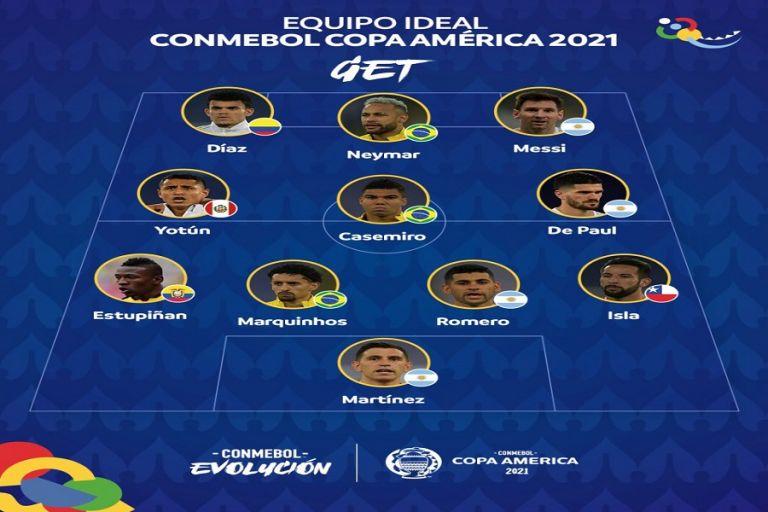 Copa America 2021: Οι έντεκα κορυφαίοι της διοργάνωσης   to10.gr
